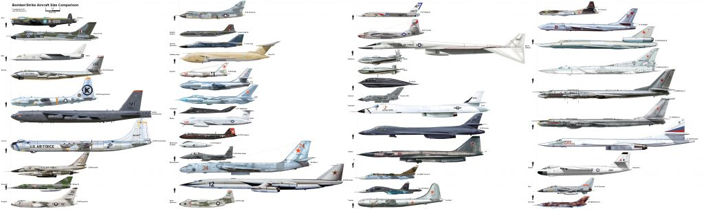 Bomber & Strike Aircraft Size Comparison