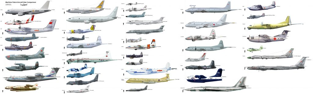 Maritime Patrol Aircraft Size Comparison
