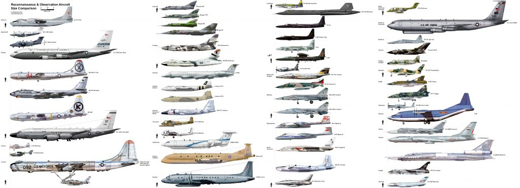 Reconnaissance and Observation Aircraft Size Comparison