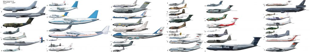 Military Transport Aircraft Size Comparison
